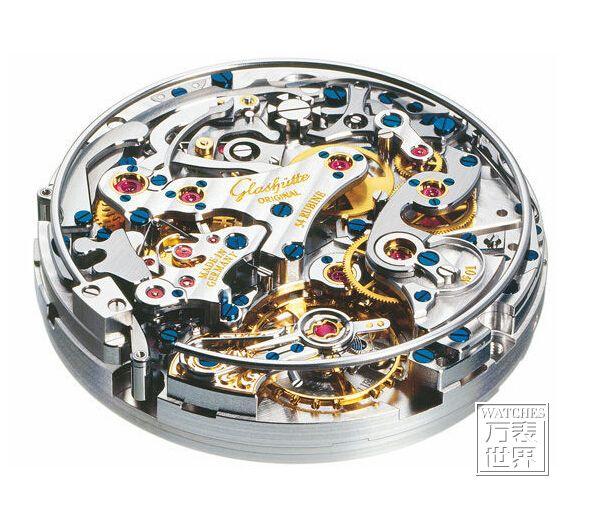 学会谛视顺手表的中心——微调装置