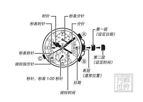 卡西欧手表怎么调日期 卡西欧手表调日期正确方法