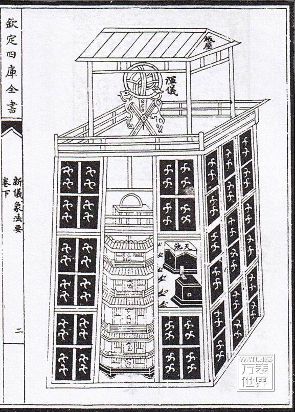 水运仪象台
