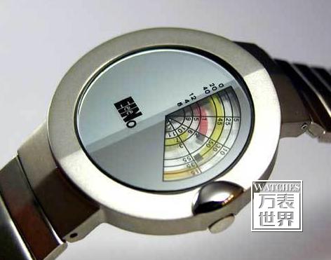手表定律是什么意思 手表定律有什么启示