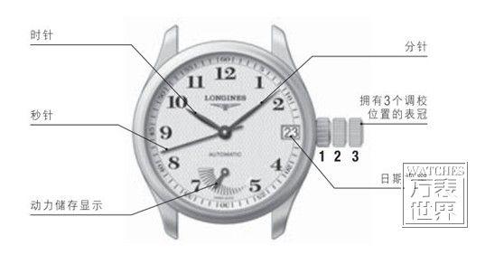 机械表调时间注意事项 机械表调时间要注意什么