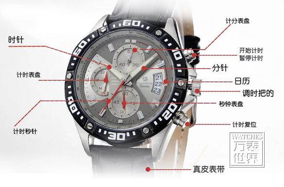 手表三个小表盘怎么调
