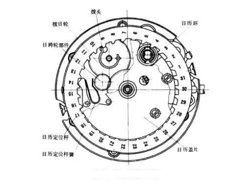 日历机构平面图